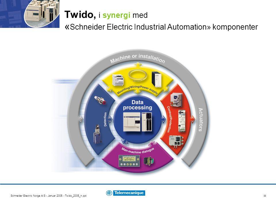Twido, i synergi med «Schneider Electric Industrial Automation» komponenter