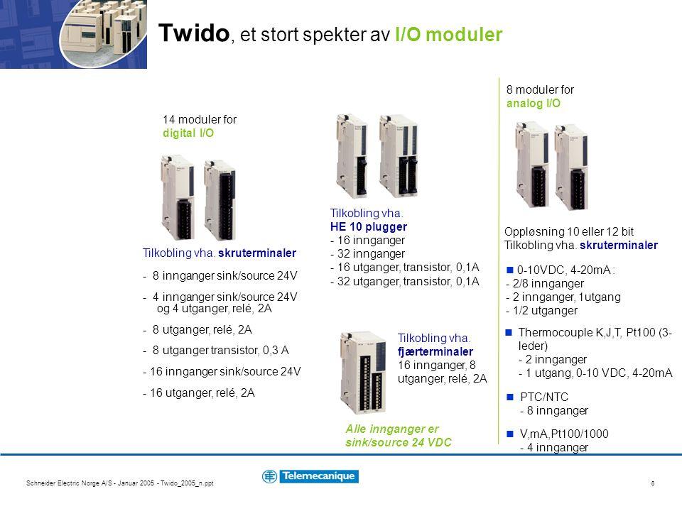 Twido, et stort spekter av I/O moduler