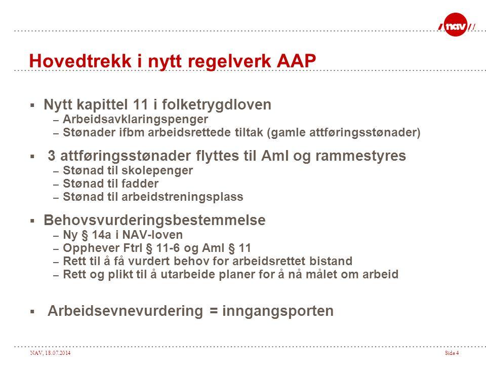 Hovedtrekk i nytt regelverk AAP