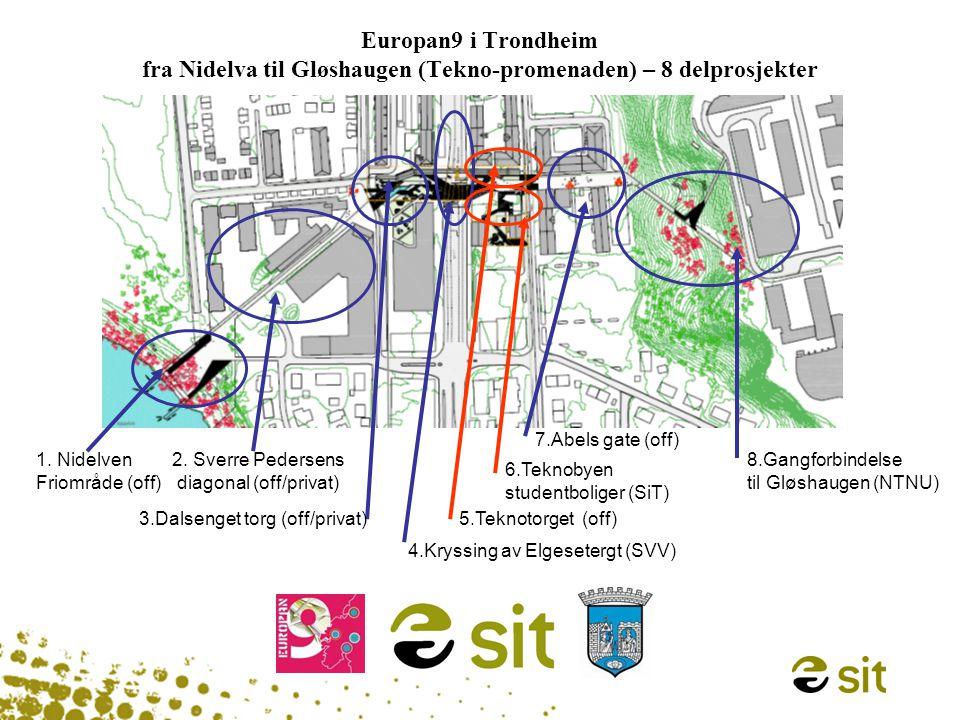 Europan9 i Trondheim fra Nidelva til Gløshaugen (Tekno-promenaden) – 8 delprosjekter