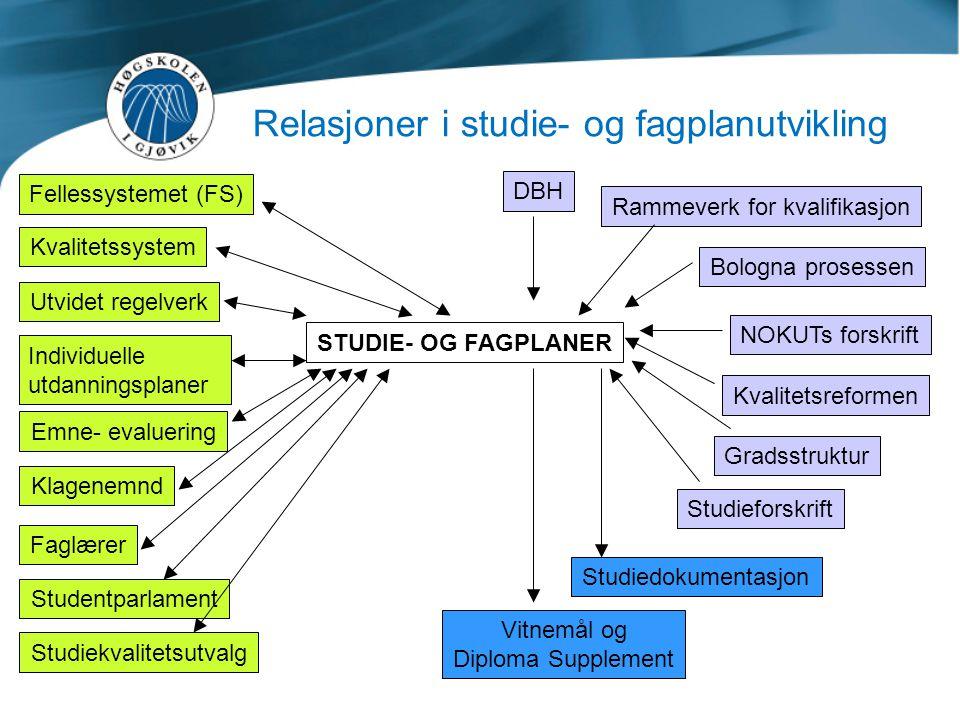 Relasjoner i studie- og fagplanutvikling