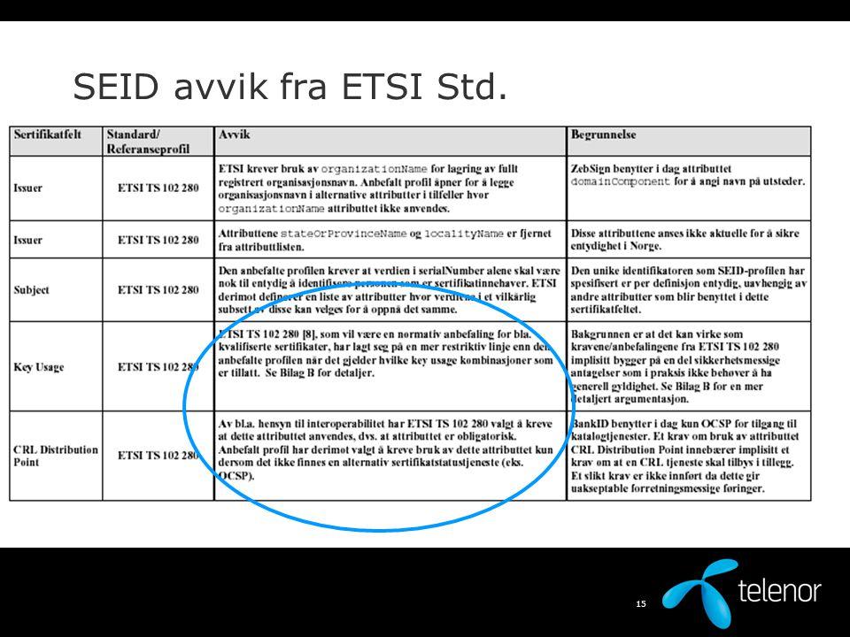 SEID avvik fra ETSI Std.