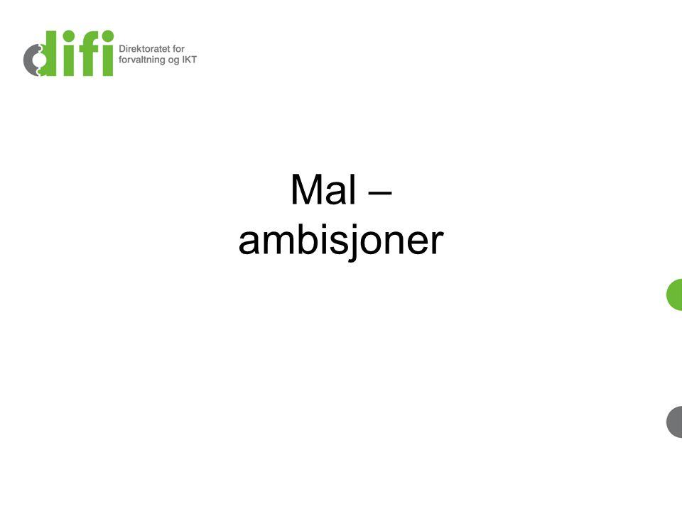 Mal – ambisjoner