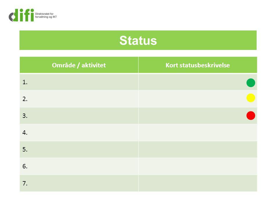 Kort statusbeskrivelse