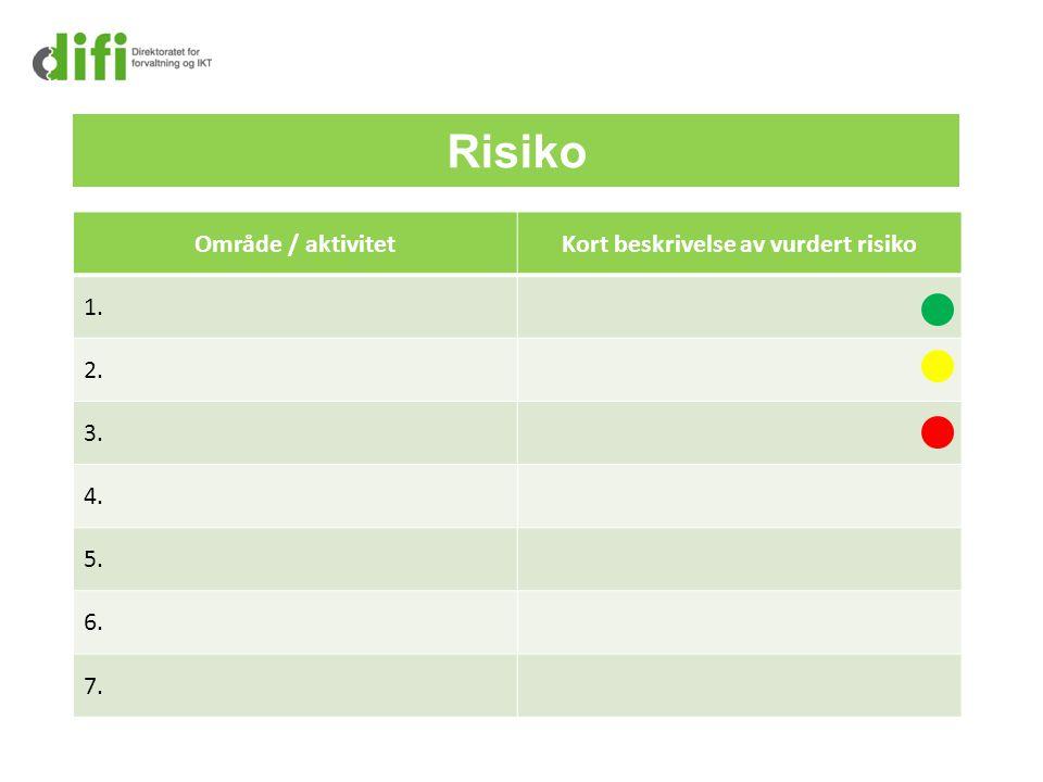 Kort beskrivelse av vurdert risiko