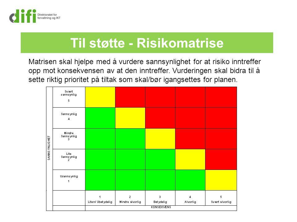Til støtte - Risikomatrise