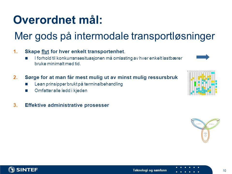 Overordnet mål: Mer gods på intermodale transportløsninger