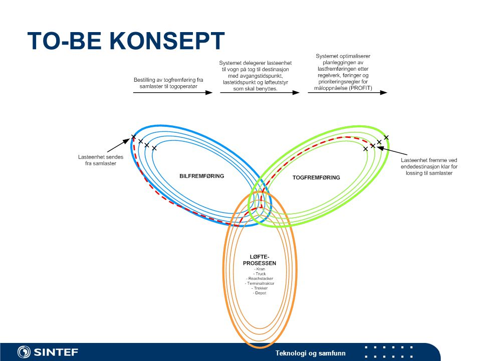 TO-BE KONSEPT