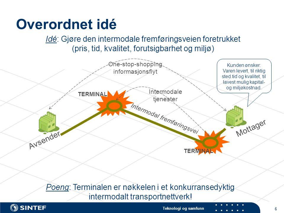 Overordnet idé Idé: Gjøre den intermodale fremføringsveien foretrukket (pris, tid, kvalitet, forutsigbarhet og miljø)