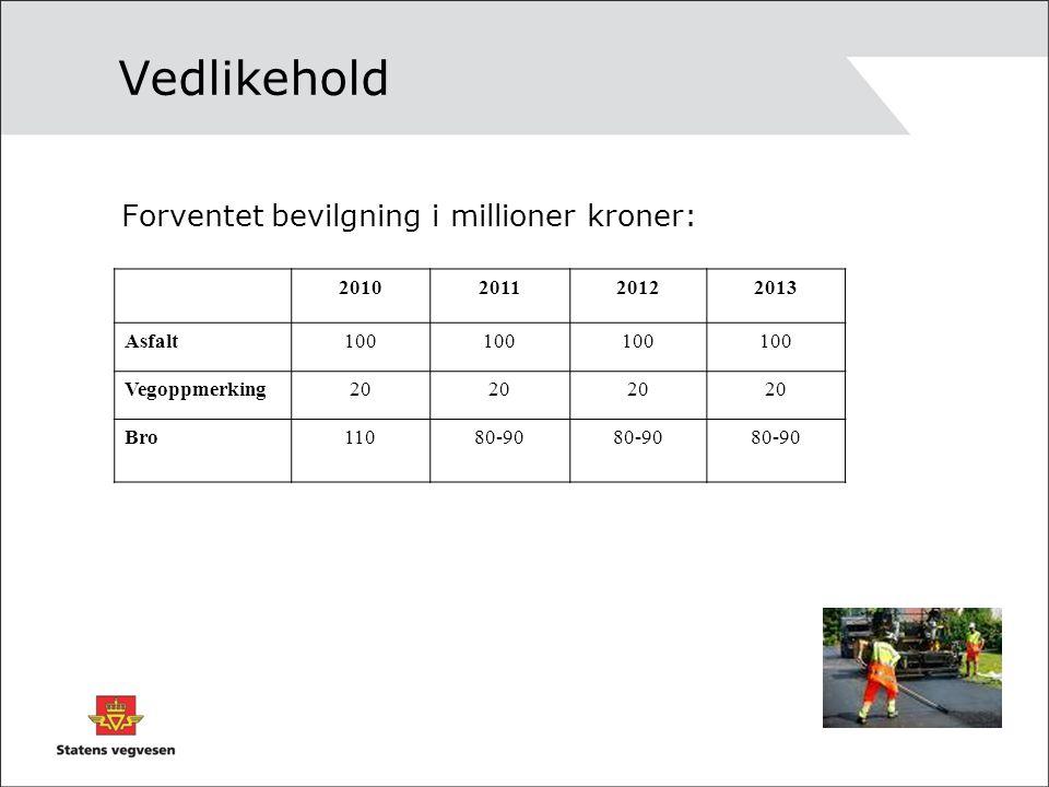 Vedlikehold Forventet bevilgning i millioner kroner: 2010 2011 2012