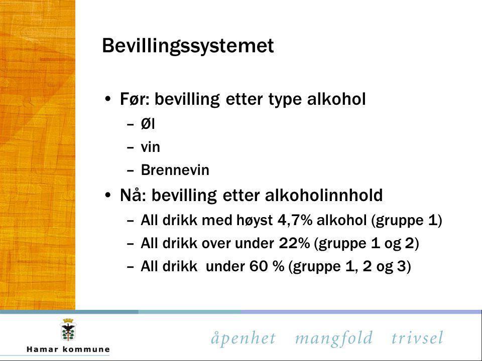 Bevillingssystemet Før: bevilling etter type alkohol