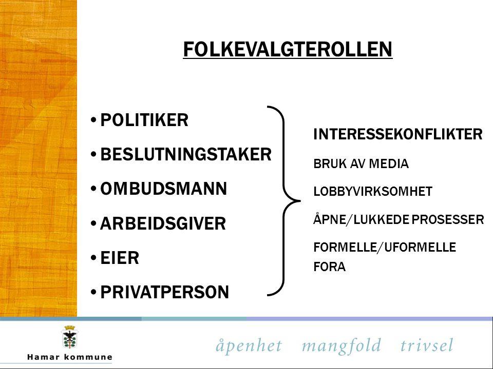 FOLKEVALGTEROLLEN POLITIKER BESLUTNINGSTAKER OMBUDSMANN ARBEIDSGIVER