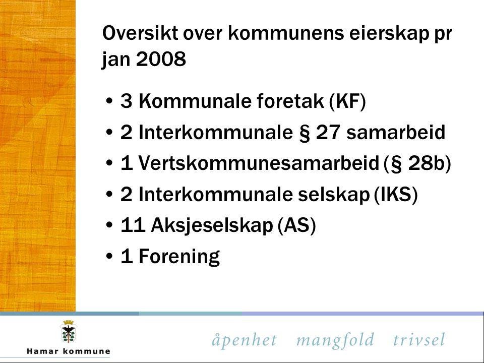 Oversikt over kommunens eierskap pr jan 2008