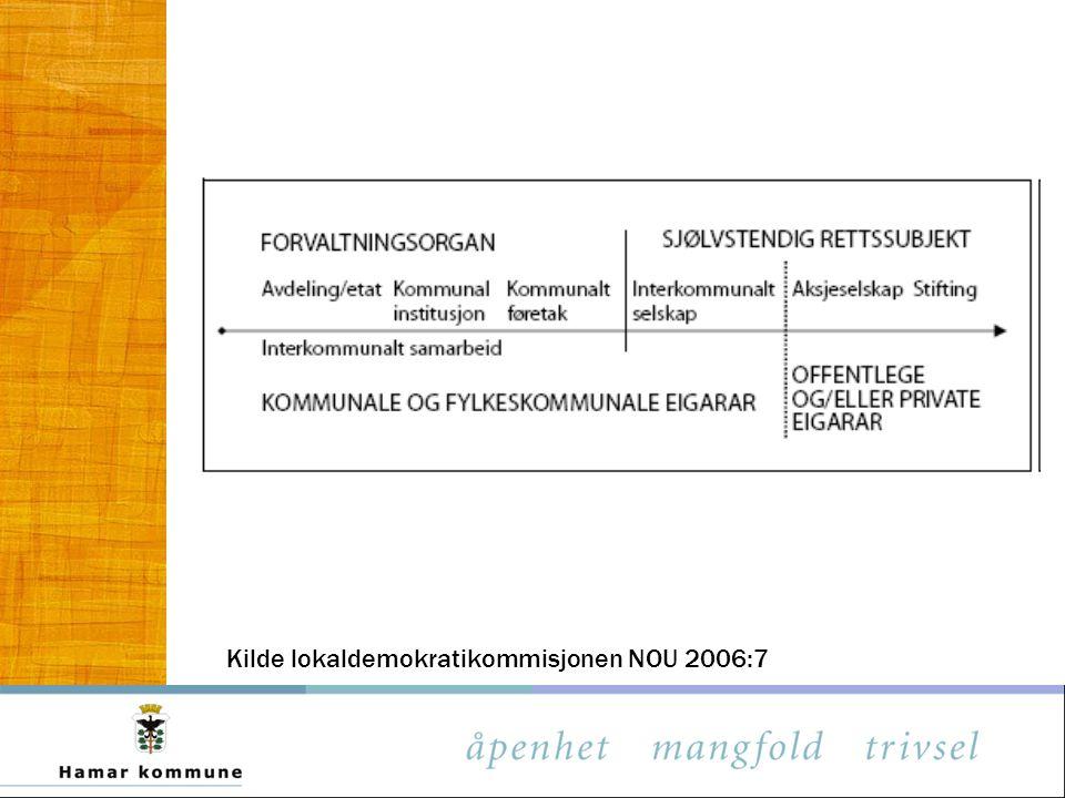 Kilde lokaldemokratikommisjonen NOU 2006:7