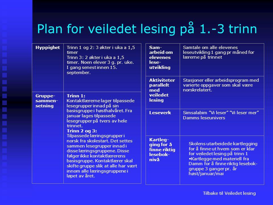 Plan for veiledet lesing på 1.-3 trinn