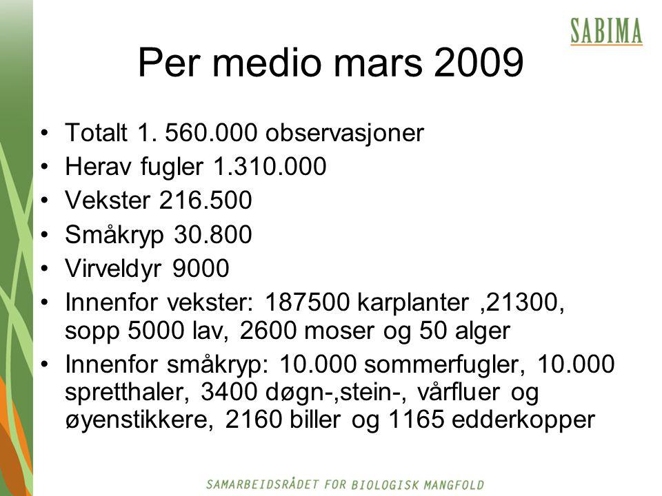 Per medio mars 2009 Totalt 1. 560.000 observasjoner
