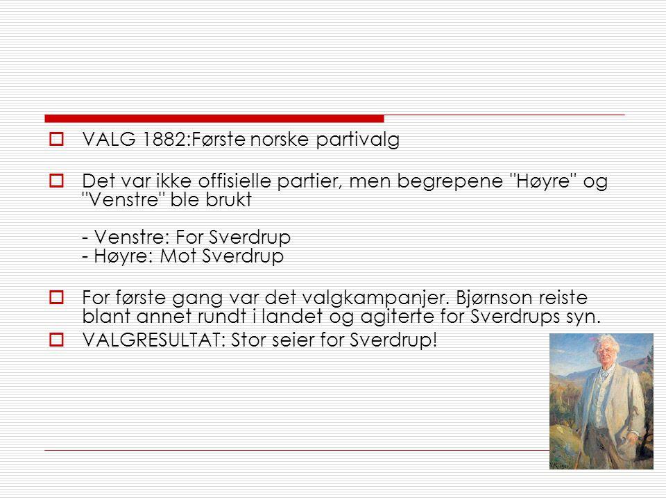 VALG 1882:Første norske partivalg