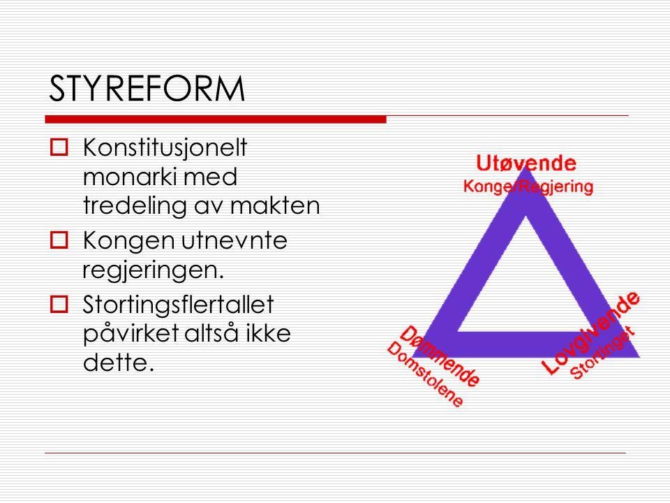 STYREFORM Konstitusjonelt monarki med tredeling av makten