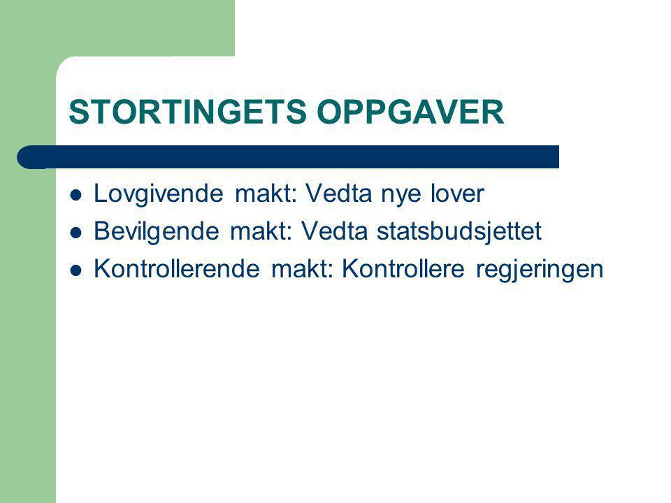 STORTINGETS OPPGAVER Lovgivende makt: Vedta nye lover