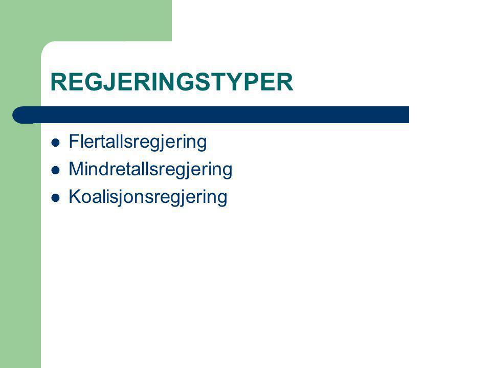 REGJERINGSTYPER Flertallsregjering Mindretallsregjering