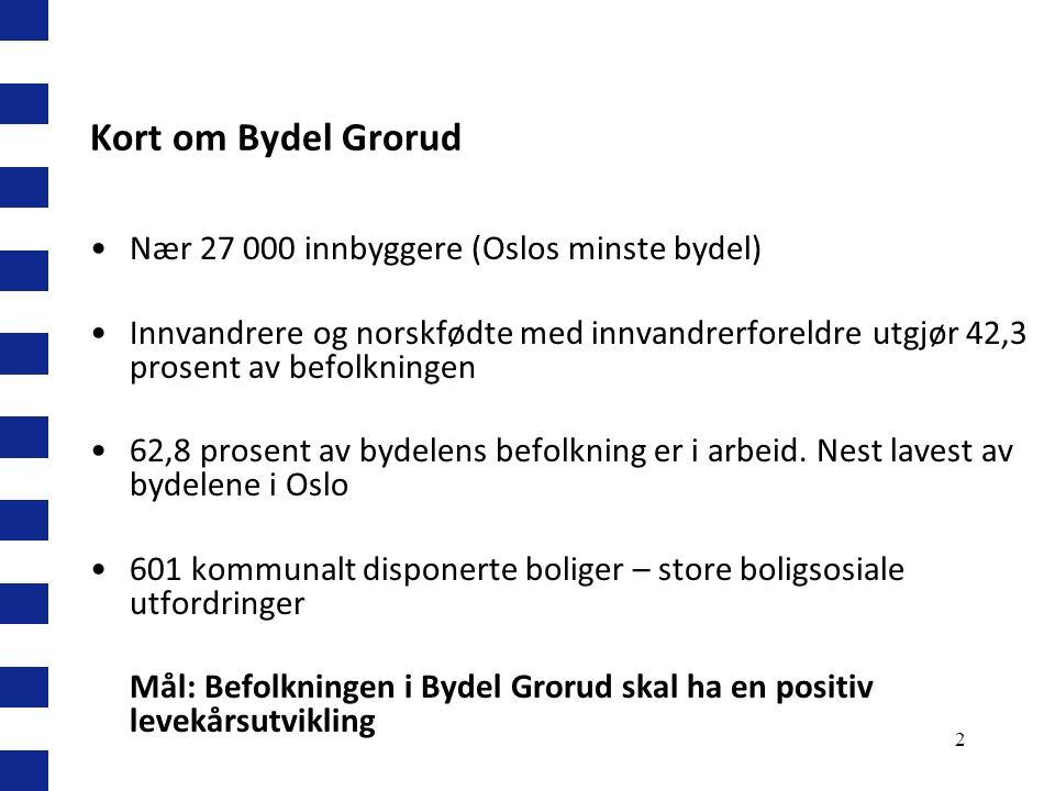 Kort om Bydel Grorud Nær 27 000 innbyggere (Oslos minste bydel)