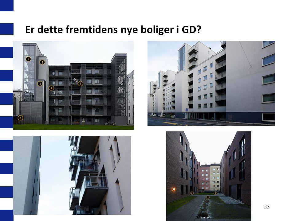 Er dette fremtidens nye boliger i GD