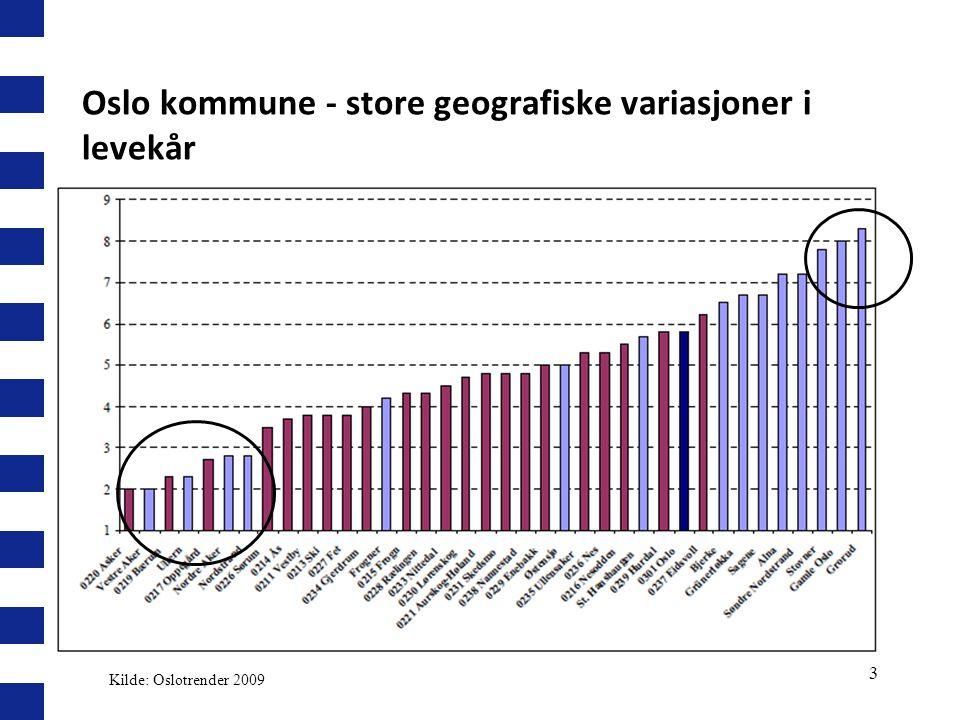 Oslo kommune - store geografiske variasjoner i levekår