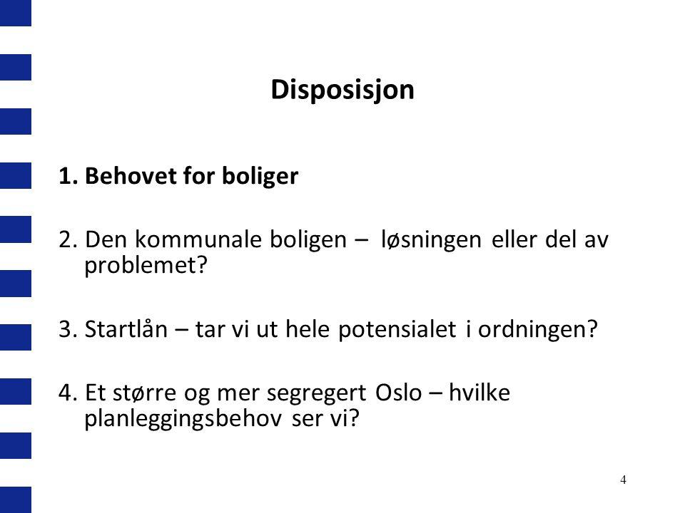Disposisjon 1. Behovet for boliger