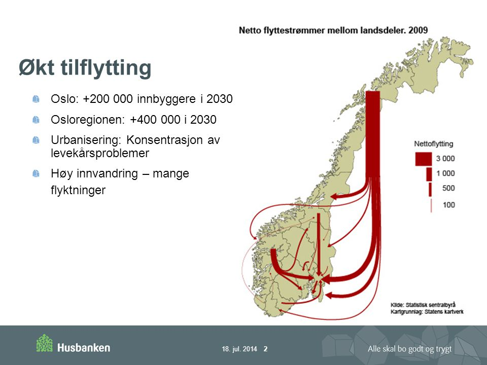 Økt tilflytting Oslo: +200 000 innbyggere i 2030