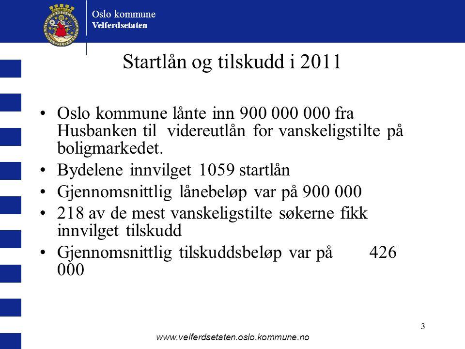 Startlån og tilskudd i 2011 Oslo kommune lånte inn 900 000 000 fra Husbanken til videreutlån for vanskeligstilte på boligmarkedet.
