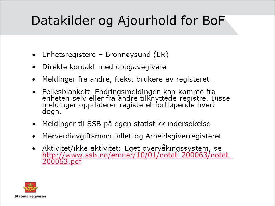 Datakilder og Ajourhold for BoF