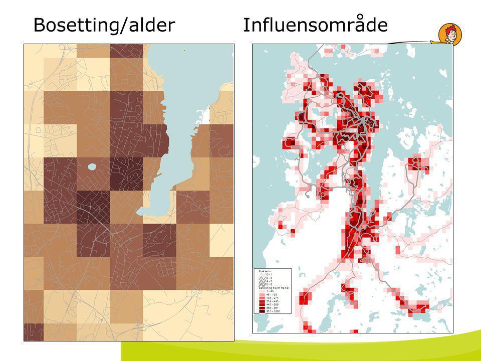 Bosetting/alder Influensområde