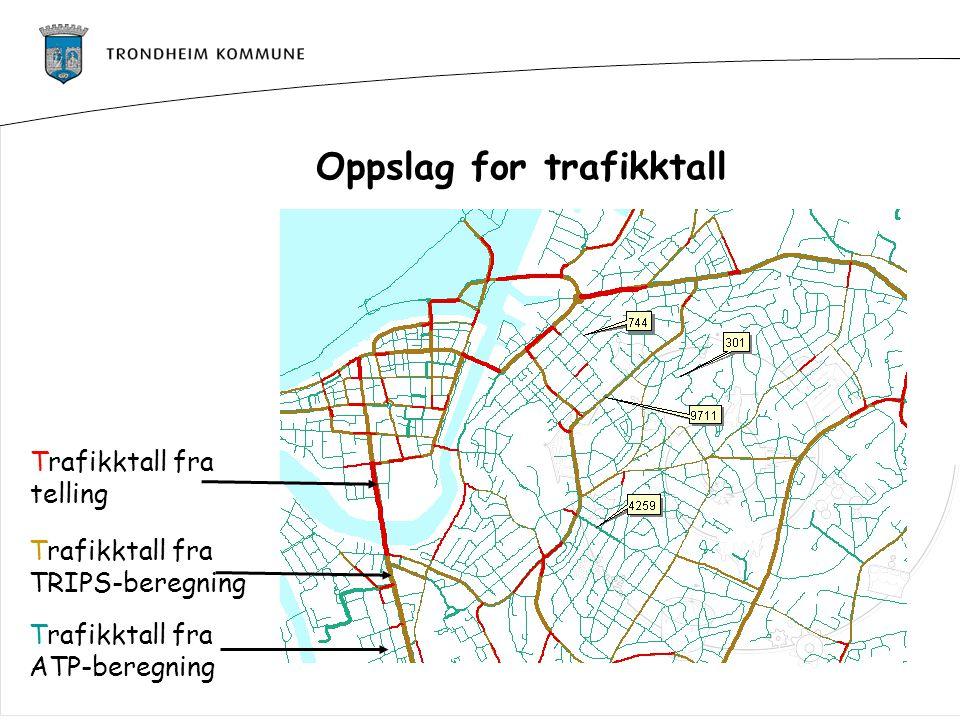 Oppslag for trafikktall