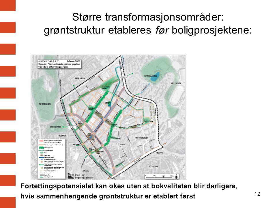 Større transformasjonsområder: grøntstruktur etableres før boligprosjektene: