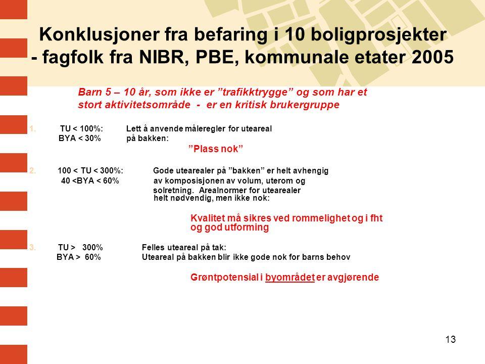 Konklusjoner fra befaring i 10 boligprosjekter - fagfolk fra NIBR, PBE, kommunale etater 2005