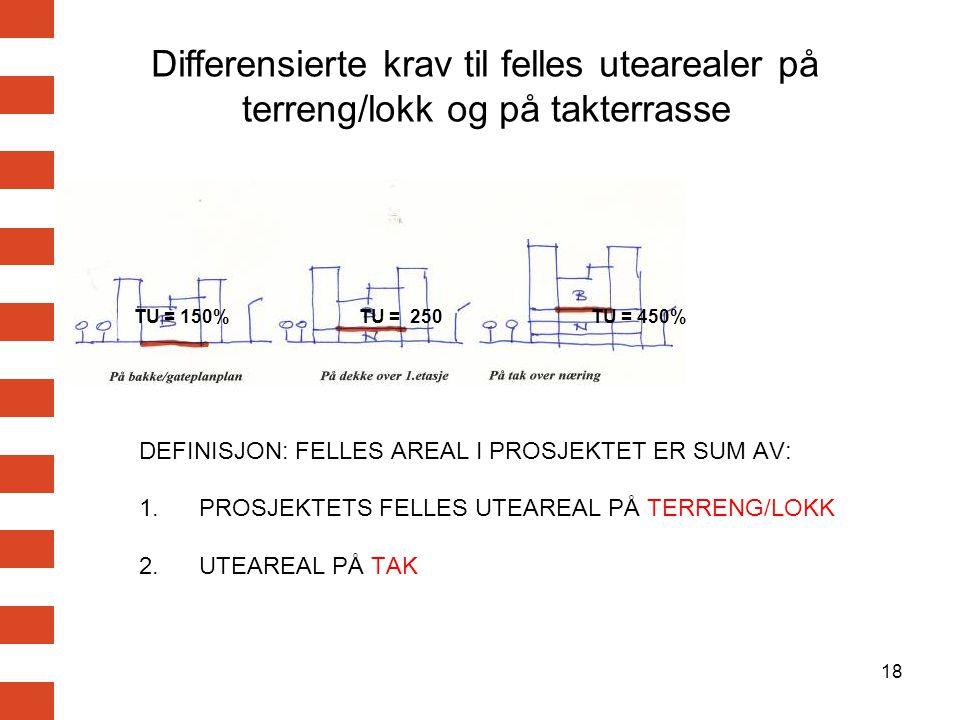 Differensierte krav til felles utearealer på terreng/lokk og på takterrasse