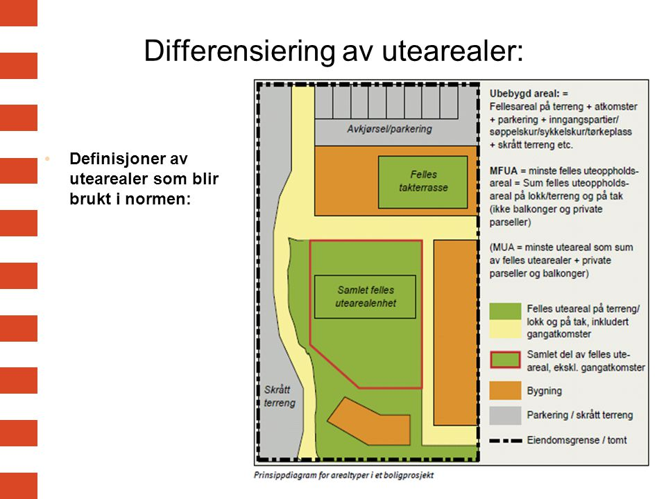 Differensiering av utearealer: