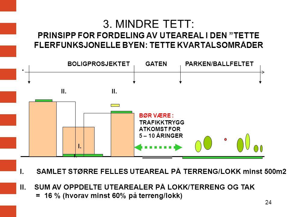 3. MINDRE TETT: PRINSIPP FOR FORDELING AV UTEAREAL I DEN TETTE FLERFUNKSJONELLE BYEN: TETTE KVARTALSOMRÅDER