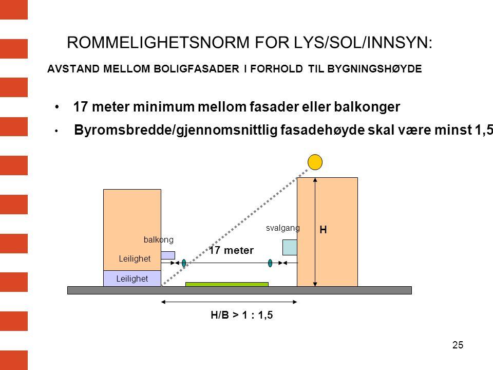 ROMMELIGHETSNORM FOR LYS/SOL/INNSYN: