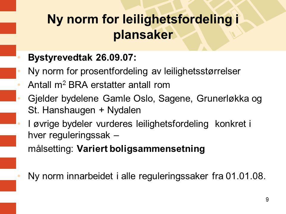 Ny norm for leilighetsfordeling i plansaker