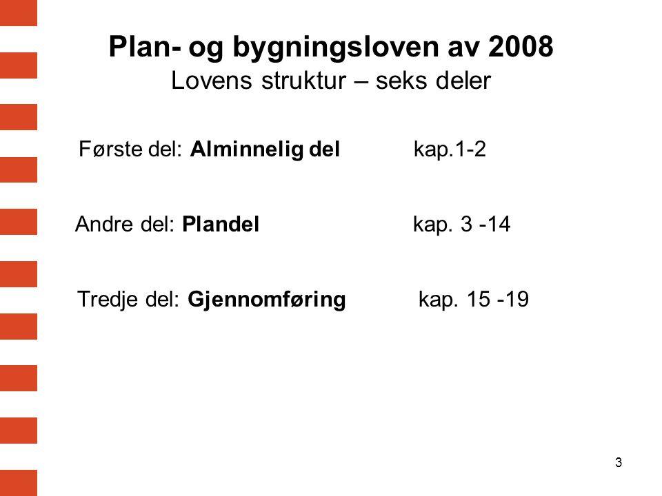 Plan- og bygningsloven av 2008 Lovens struktur – seks deler