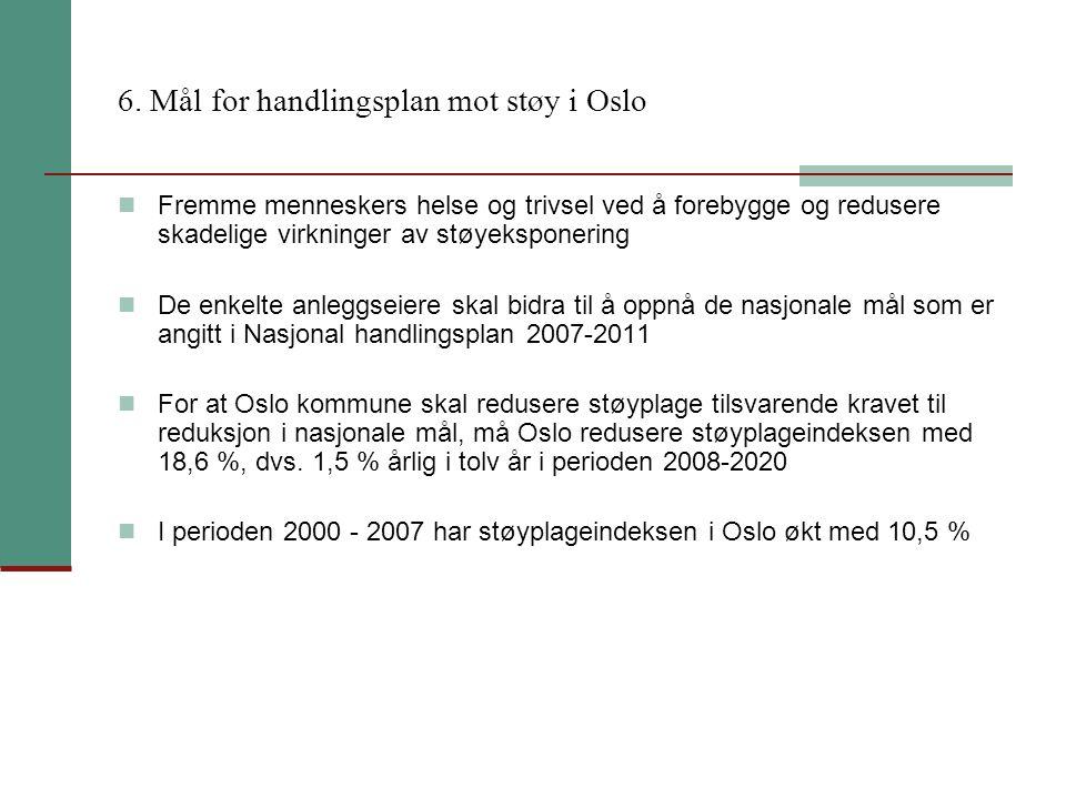 6. Mål for handlingsplan mot støy i Oslo