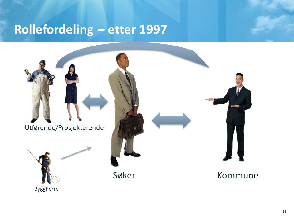 Rollefordeling – etter 1997