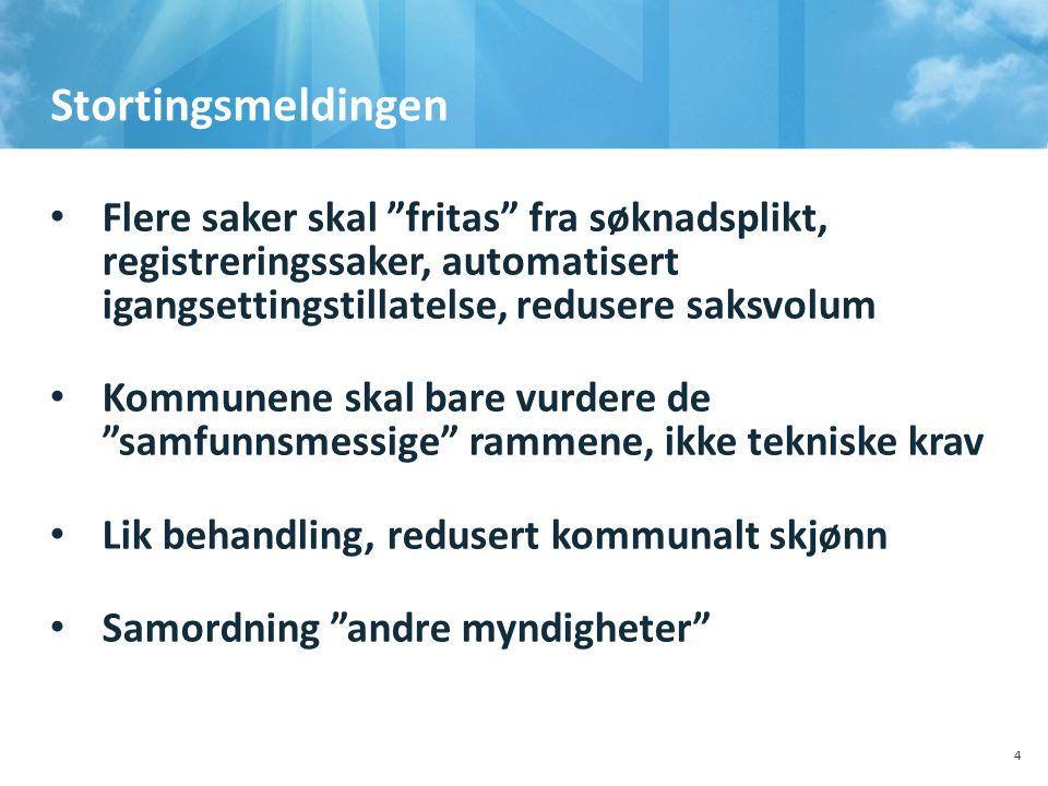 , Sted, tema 10.10.2011. Stortingsmeldingen.
