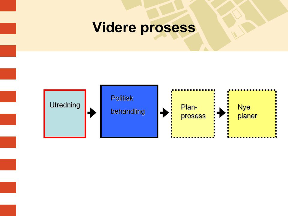 Videre prosess Politisk behandling Utredning Plan-prosess Nye planer