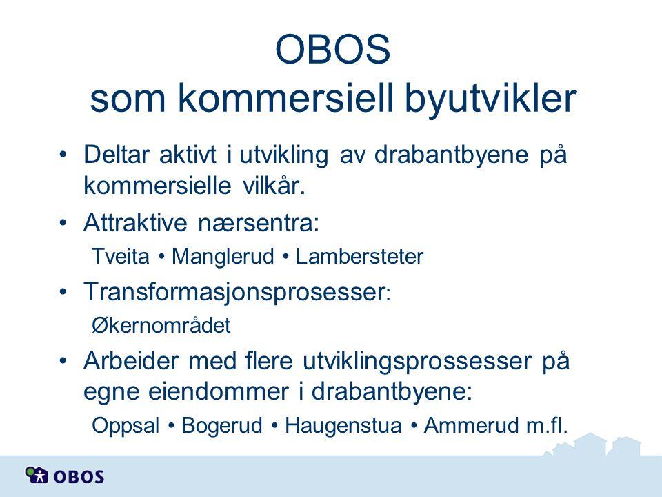 OBOS som kommersiell byutvikler