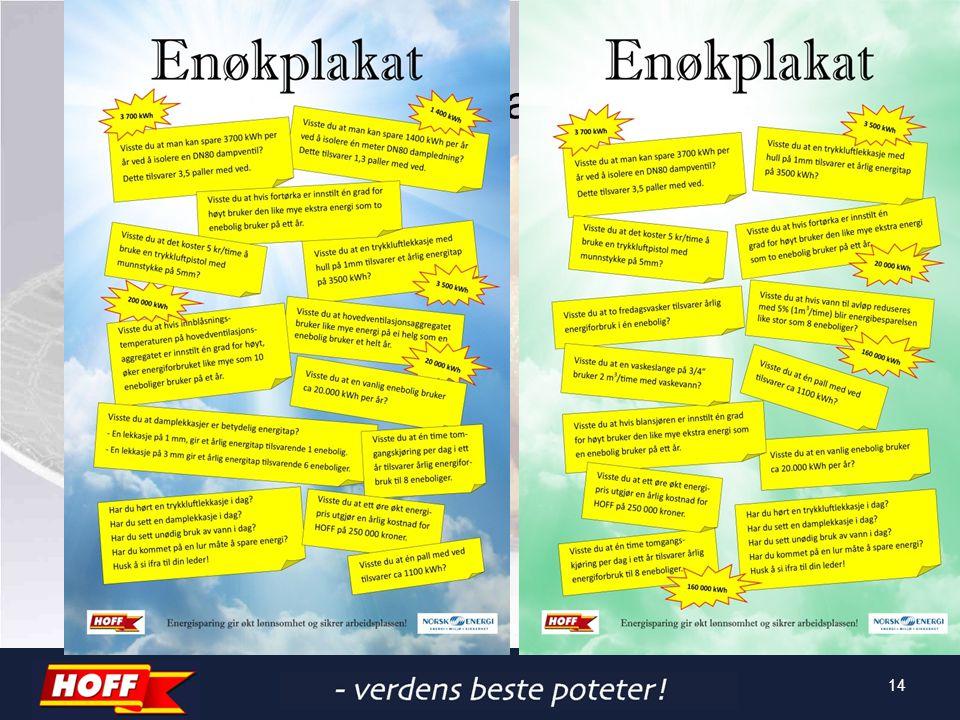 Enøk- Plakater