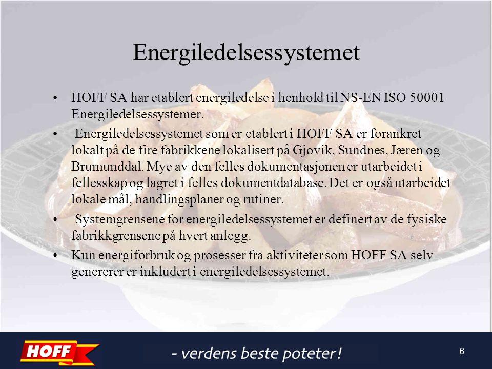 Energiledelsessystemet