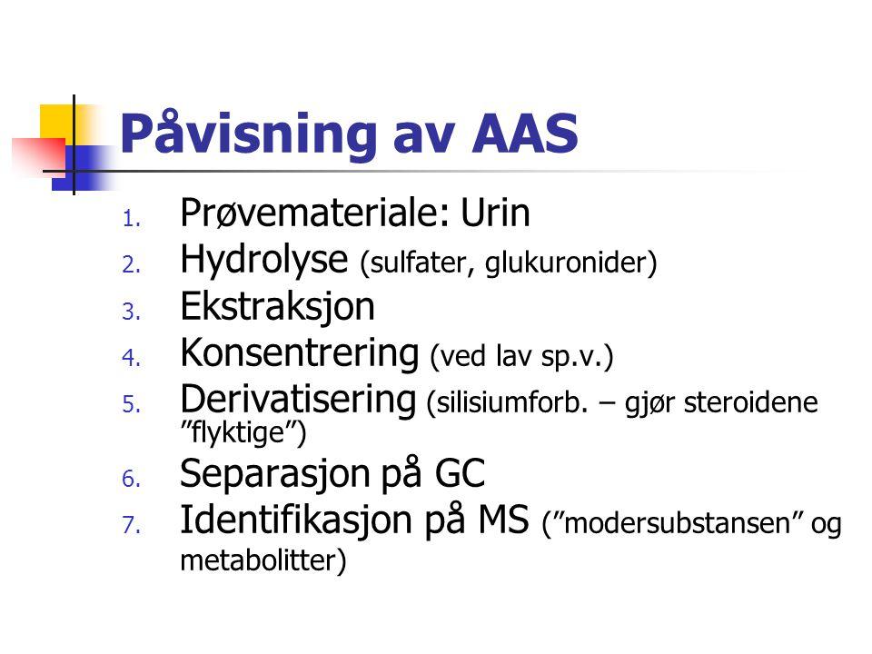 Påvisning av AAS Prøvemateriale: Urin