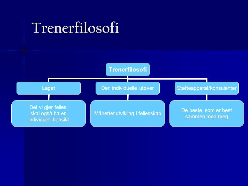 Trenerfilosofi